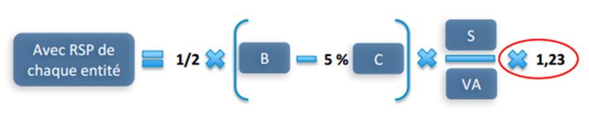 formule_participation